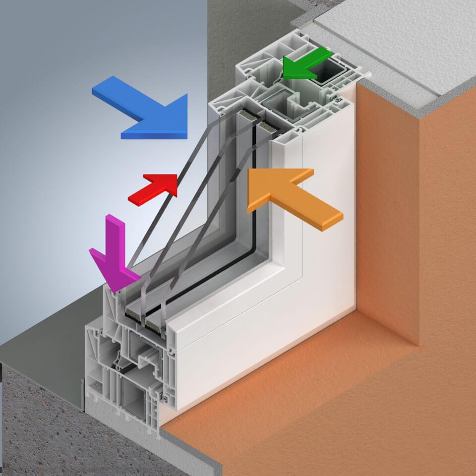 Czynniki wpływające na połączenia okien.
