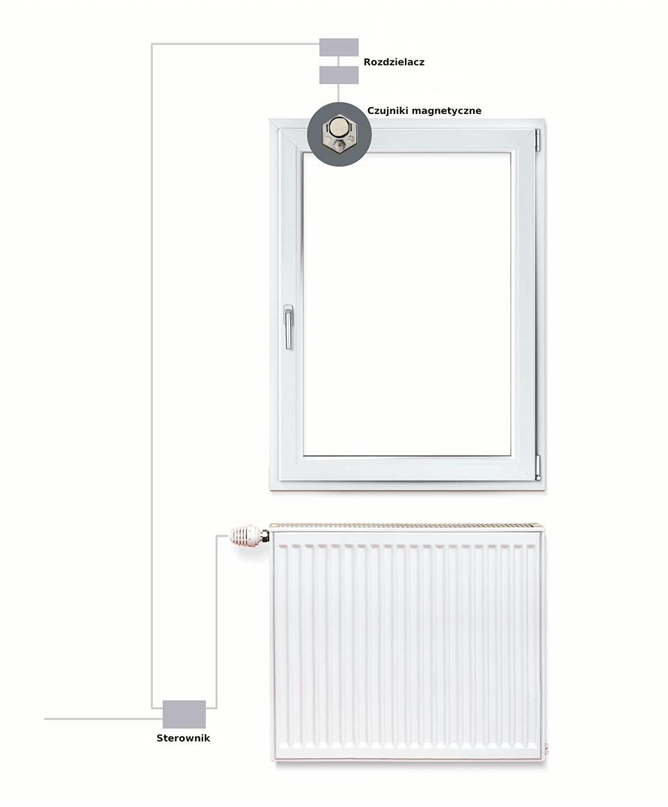 Kontaktron -elektroniczne zabezpieczenie okien drewnianych.