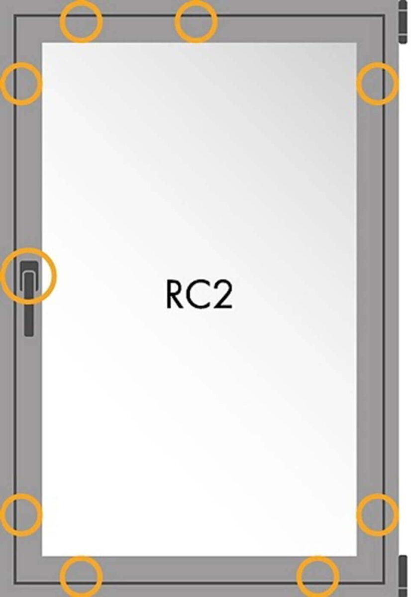 Budowa pakietu RC2.