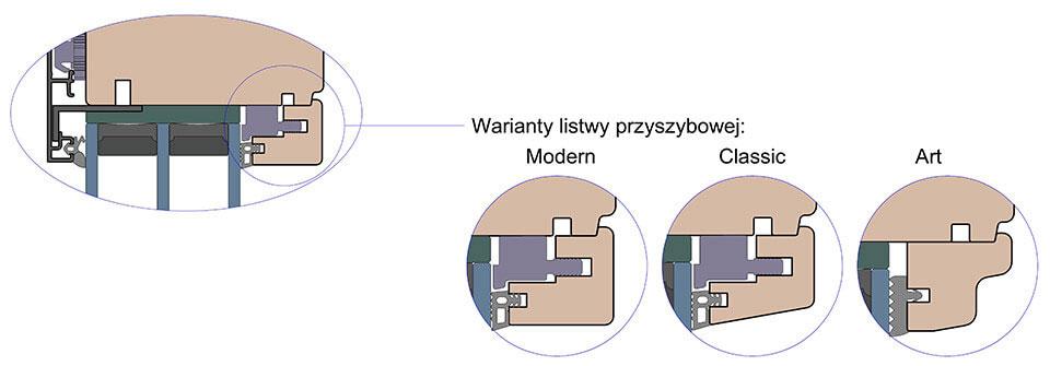 Warianty listew przyszybowych dostępnych w drewniano-aluminiowym Patio HST.