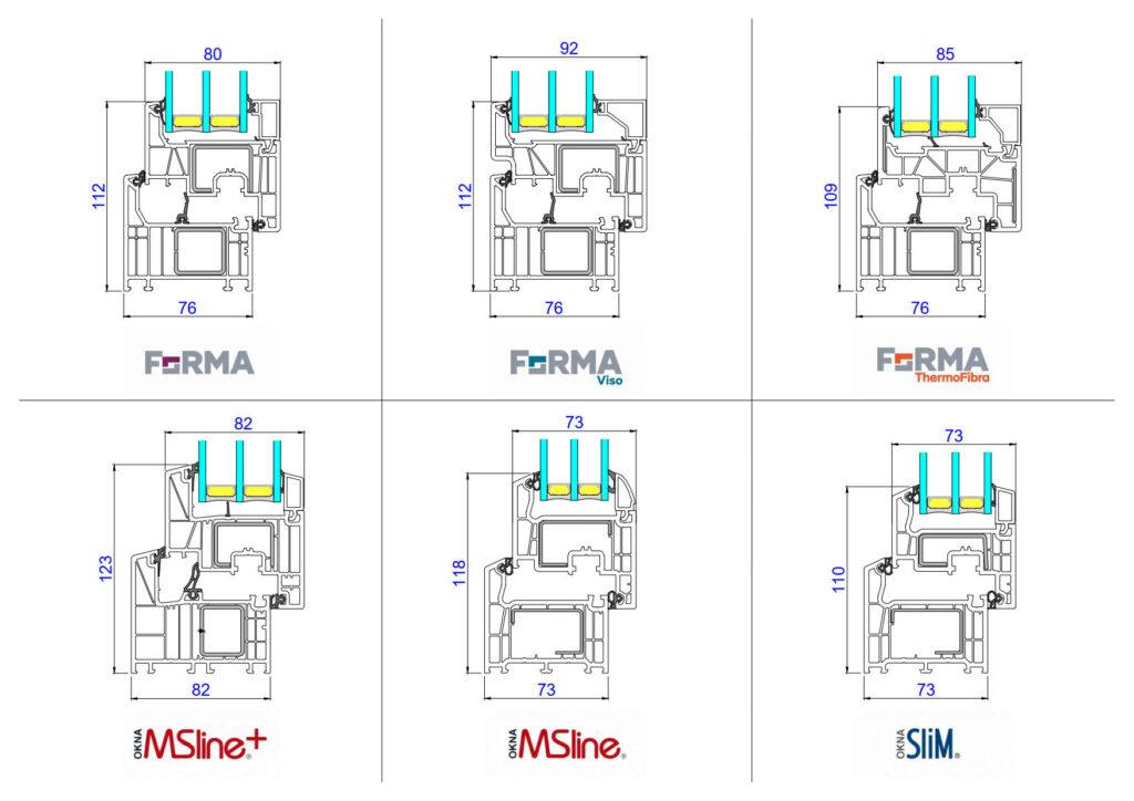 Porównanie okien z linii forma z systemem 82 mm oraz 73 mm.