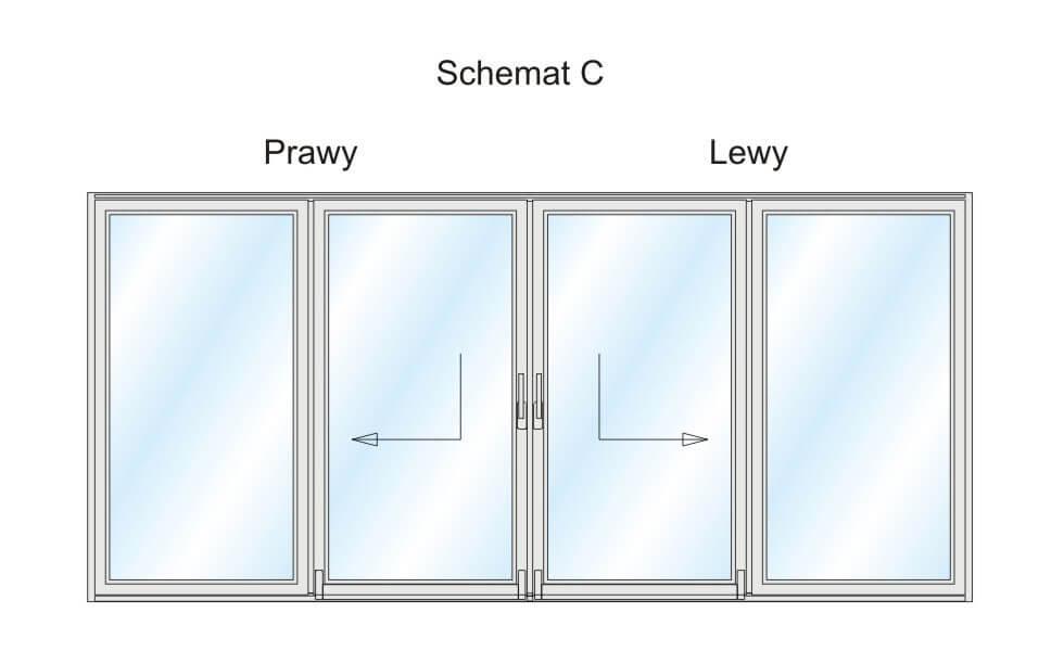 Schemat C - jeden z wariantów wykonania Patio PSK.